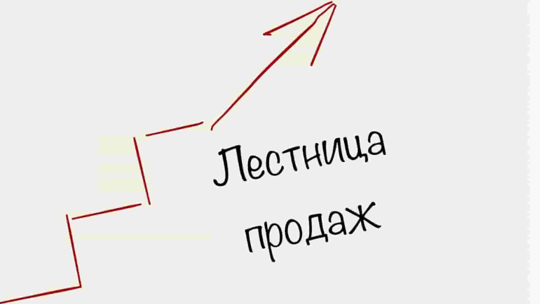 лестница продаж